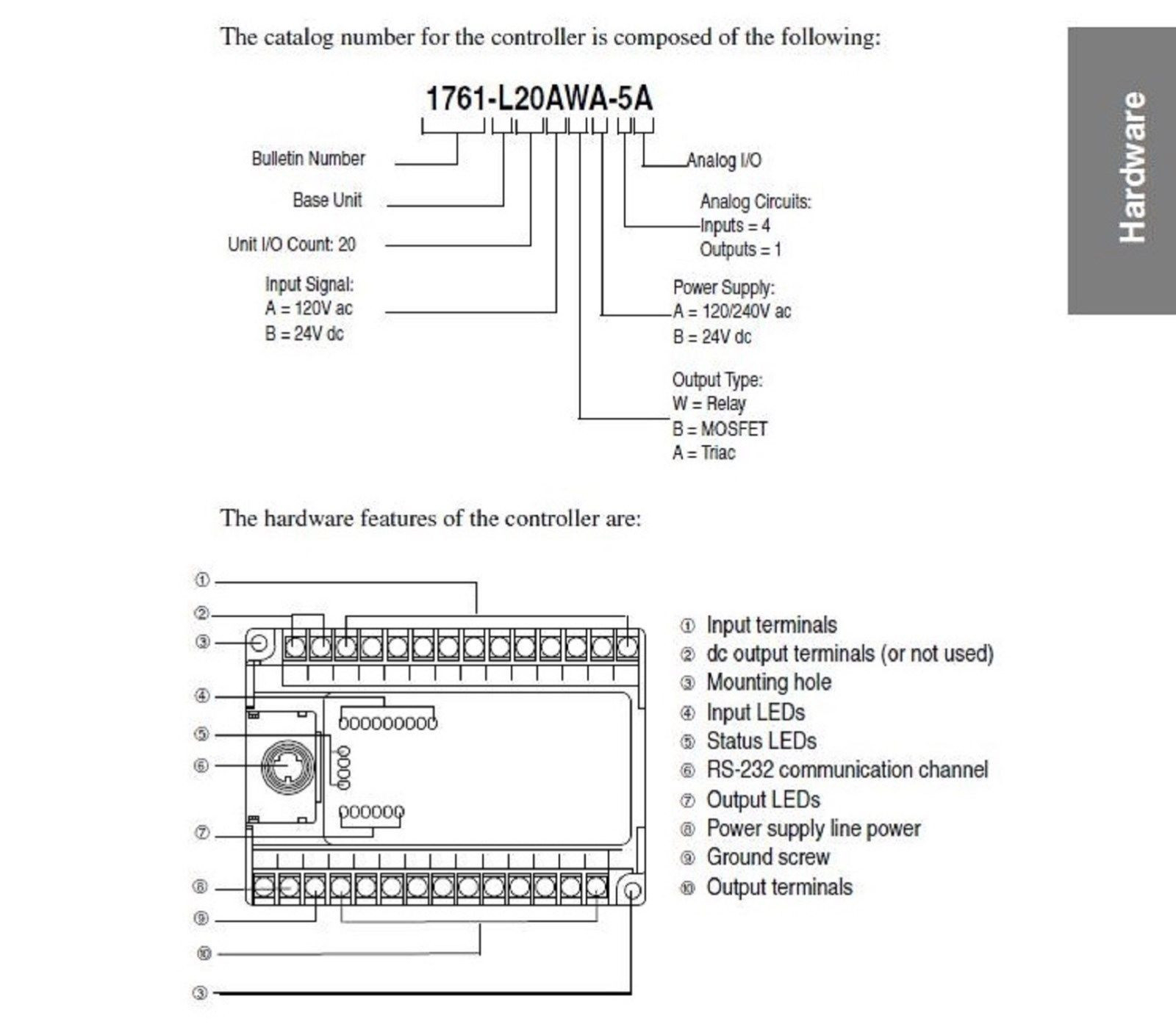 1761 cbl pm02 wiring diagram Download-2015 new sealed allen bradley 1761 l16bwa e fw 10 micrologix 1000 rh natebird me micrologix 1000 analog wiring diagram micrologix 1000 analog wiring diagram 18-c