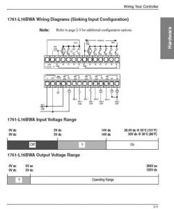 1761 Cbl Pm02 Wiring Diagram - Fancy Micrologix 1000 Plc Inspiration Electrical Diagram Ideas 16e