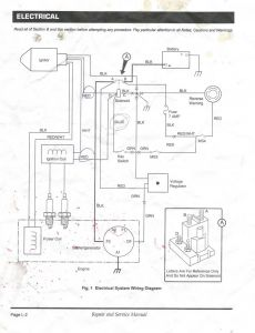 1996 Ez Go Wiring Diagram - Ez Go Wiring Diagram for Golf Cart In Elegant Gas 68 Your E Wire Ezgo 14n