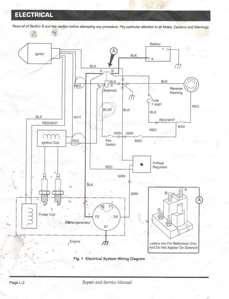 Collection Of 1996 Ez Go Wiring Diagram Sample