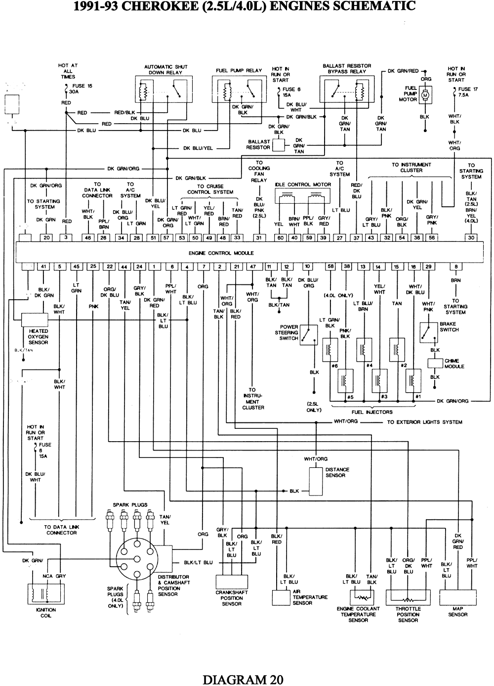 1997 jeep grand cherokee wiring diagram Download-2000 Jeep Grand Cherokee Starter Repair Guides Wiring Diagrams 11-m