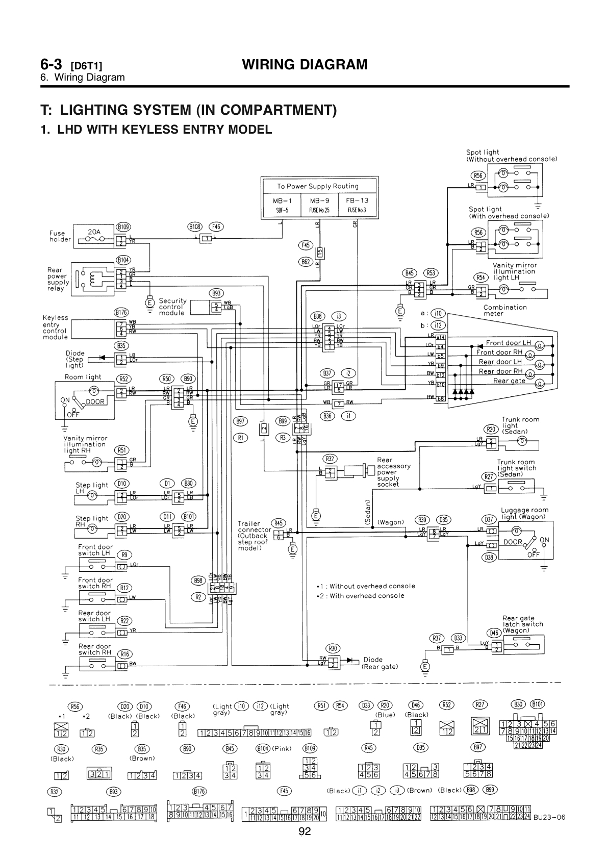 98 subaru alternator wiring repair manual  subaru legacy alternator diagram #12