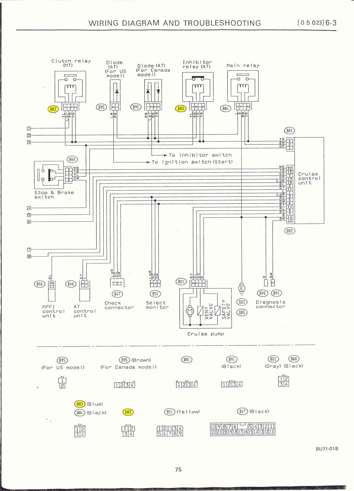1997 Subaru Legacy Wiring Diagram Download