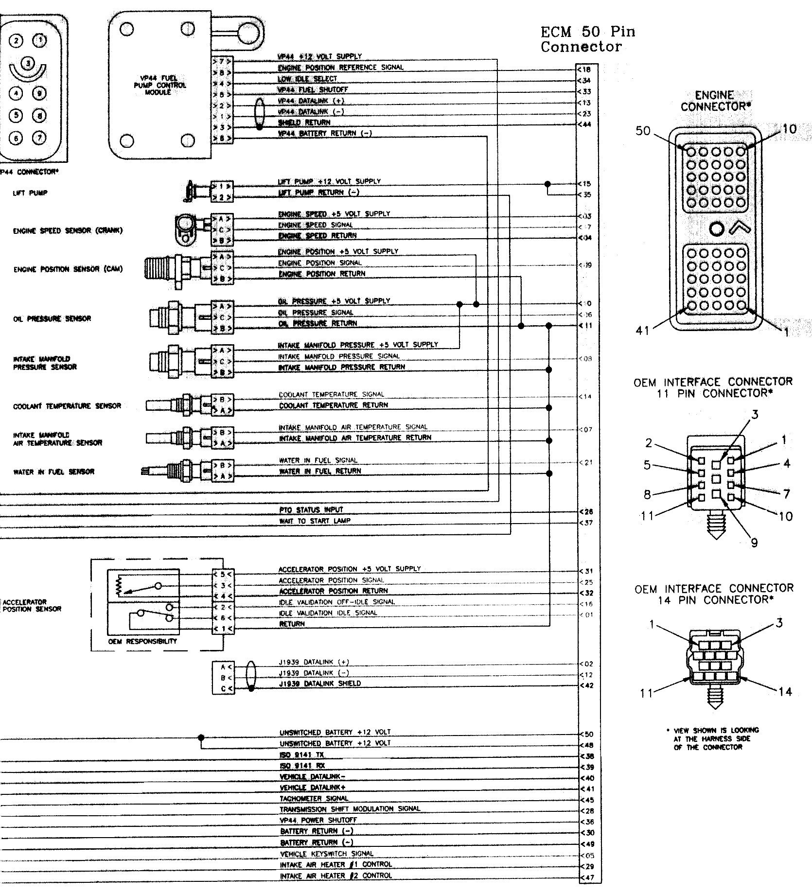 Get 1999 Dodge Cummins Ecm Wiring Diagram Sample