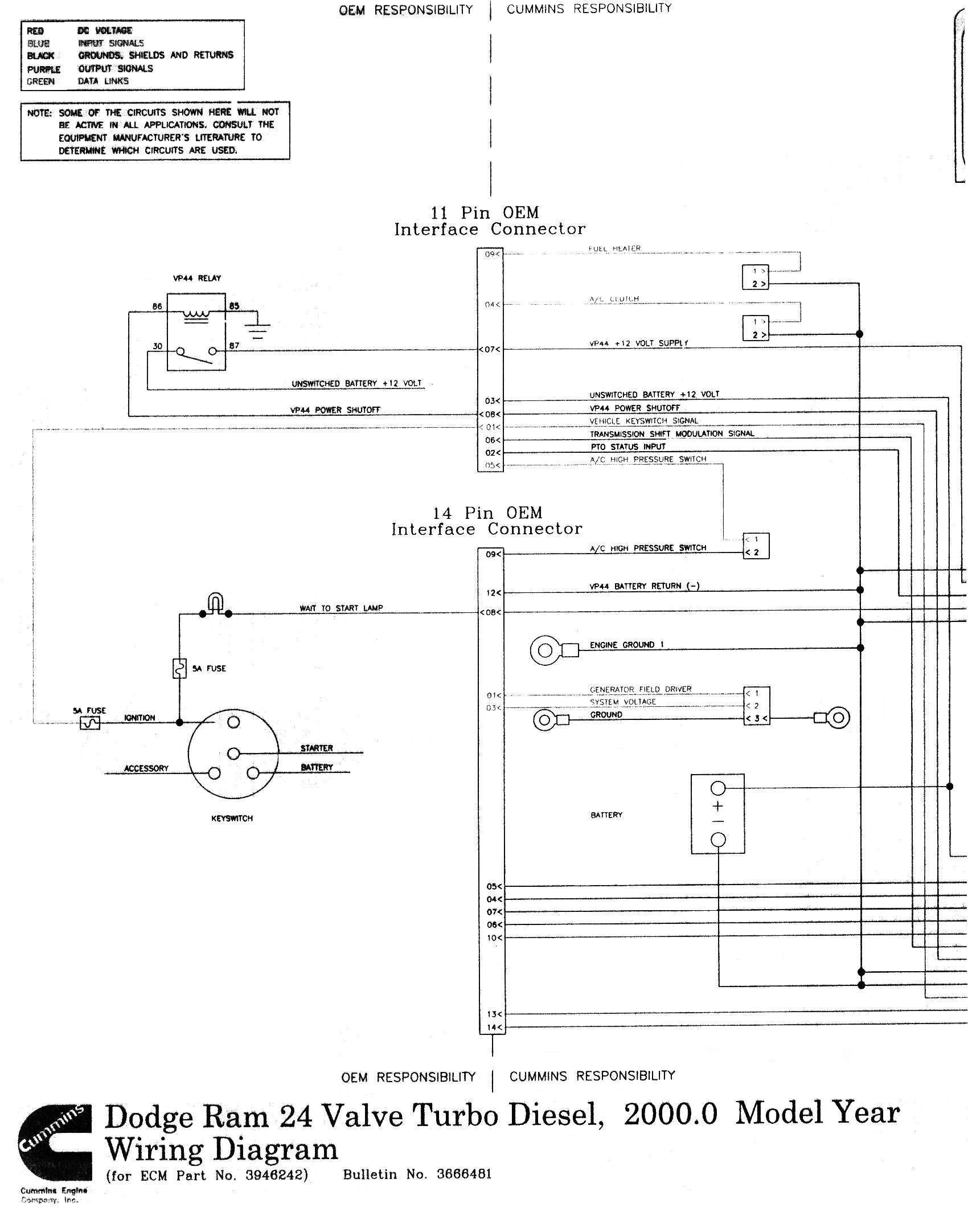 get 1999 dodge cummins ecm wiring diagram sample 1994 dodge ram wiring diagram 2006 dodge truck wiring diagram