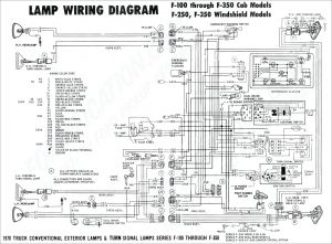 1999 ford F250 Trailer Wiring Diagram - 2000 F250 Trailer Wiring Diagram Collection 1986 ford F350 Wiring Diagram Fresh 1999 Trailer Inspirational 8j