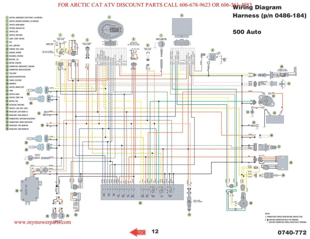 polaris scrambler 500 wiring diagram collection of 1999 polaris sportsman 500 wiring diagram ... polaris ranger 500 wiring diagram 2006