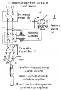 2 Wire Submersible Well Pump Wiring Diagram - Deep Well Pump Wiring Diagram Endearing Enchanting B2network Co 9d