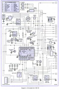 2000 Land Rover Discovery 2 Wiring Diagram - 2000 Land Rover Discovery 2 Wiring Diagram Best Generous Rover 25 Wiring Diagram S Electrical 7o