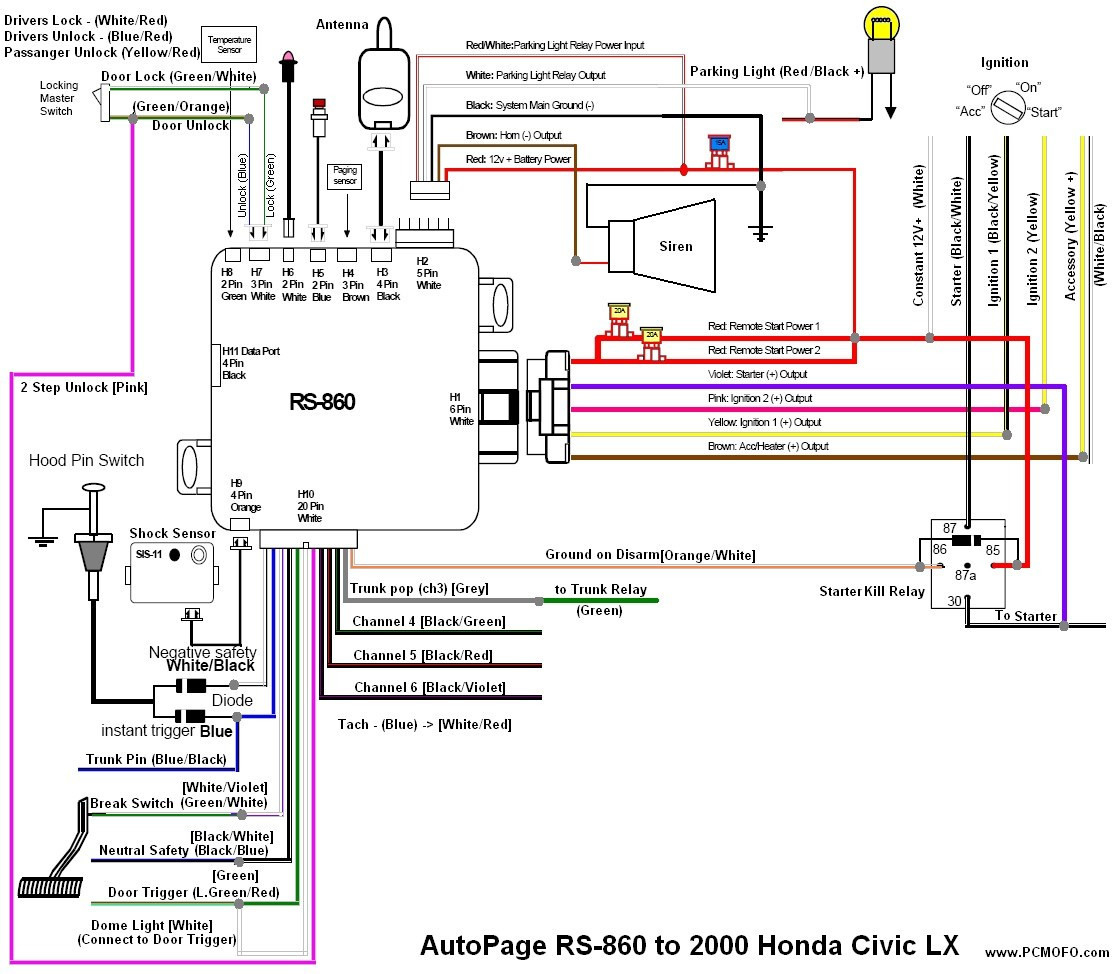 simple auto wiring diagram collection of 2001 honda accord car stereo radio wiring ...