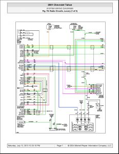 2001 Honda Accord Car Stereo Radio Wiring Diagram - Audi A4 Cd Player Wiring Diagram Refrence Diagram 2005 Honda Accord Radio Wiring Diagram 8f