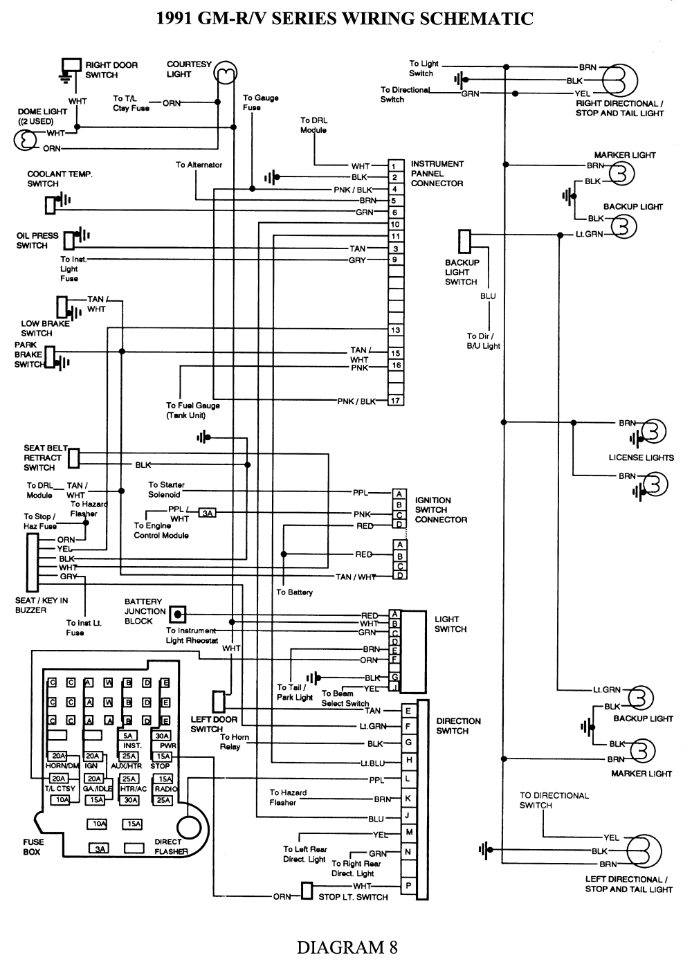 gallery of 2002 chevy blazer trailer wiring diagram sample