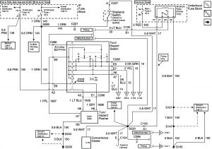 2002 Chevy Blazer Trailer Wiring Diagram - Wiring Diagram Audi A4 2002 Best 2002 Suburban Radio Wiring Diagram Best Chevy Blazer 19 5 1j