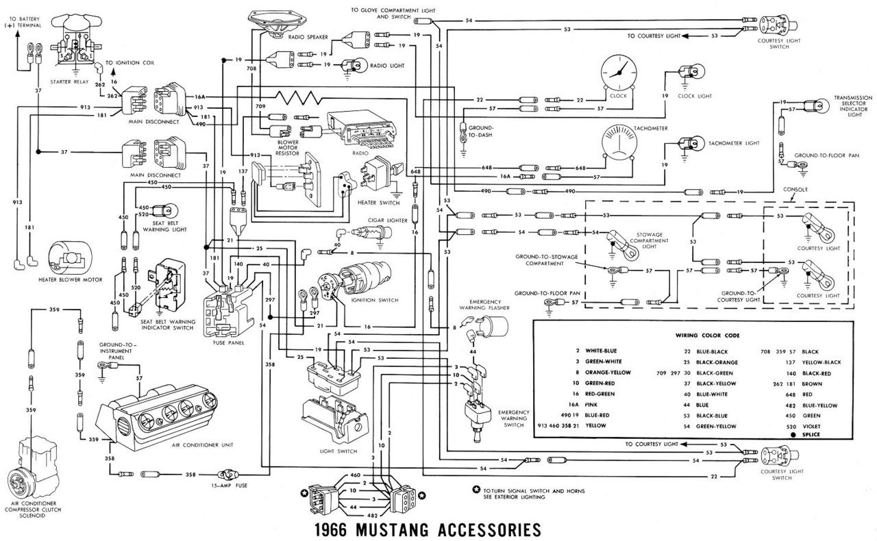 2003 ford mustang wiring harness diagram Collection-2005 ford Escape Wiring Harness Diagram Unique 2007 ford Mustang Wiring Diagram Wiring Diagram 2-j