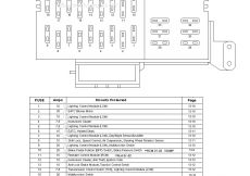 2003 Lincoln town Car Wiring Diagram - 2003 Lincoln town Car Wiring Diagram New 1998 Lincoln town Car Fuse Diagram Concept – Newomatic 11s