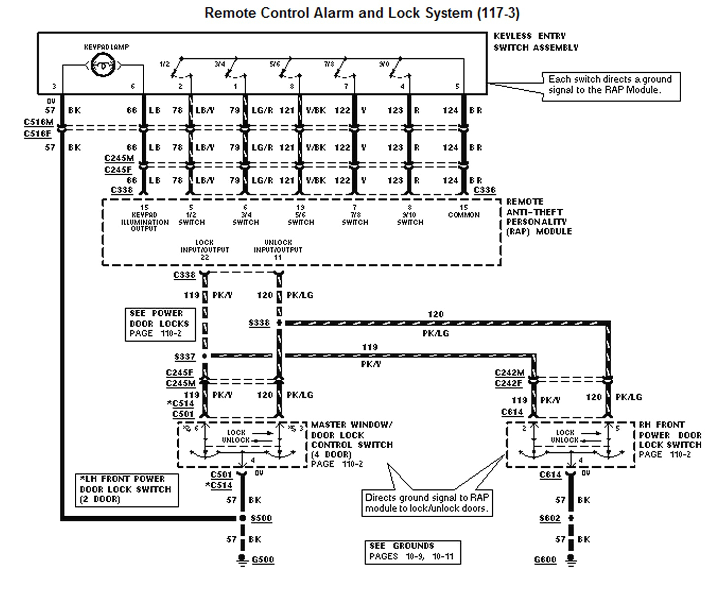 Collection Of 2004 Ford Explorer Wiring Harness Diagram Sample