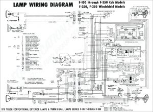 2004 Nissan Titan Trailer Wiring Diagram - ford F350 Hydroboost Problems Archives Rivercottagenews Net Rh Rivercottagenews Net 1996 ford F250 Trailer Wiring Diagram 1996 ford F250 Trailer Wiring 4s