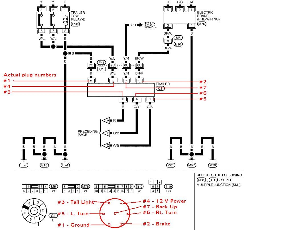 nissan trailer wiring diagram wiring diagrams Motorcycle Trailer Wiring Harness