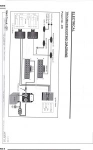 2004 Polaris Ranger 500 Wiring Diagram - 2004 Polaris Sportsman 600 Parts Diagram Beautiful Nice 2005 Polaris Sportsman 500 Ho Wiring Diagram Electrical 18d