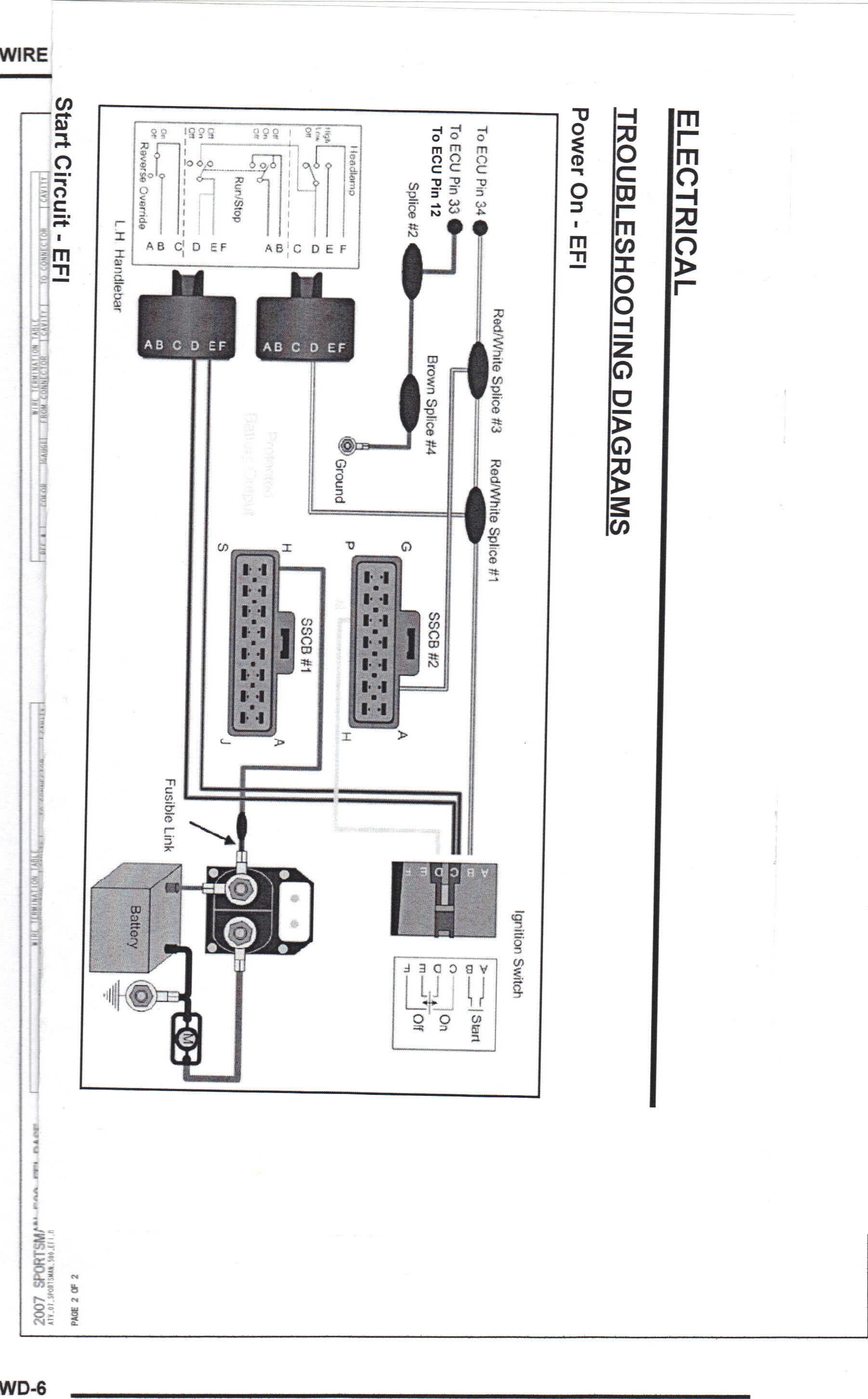 Find Out Here 2004 Polaris Sportsman 400 Wiring Diagram Sample