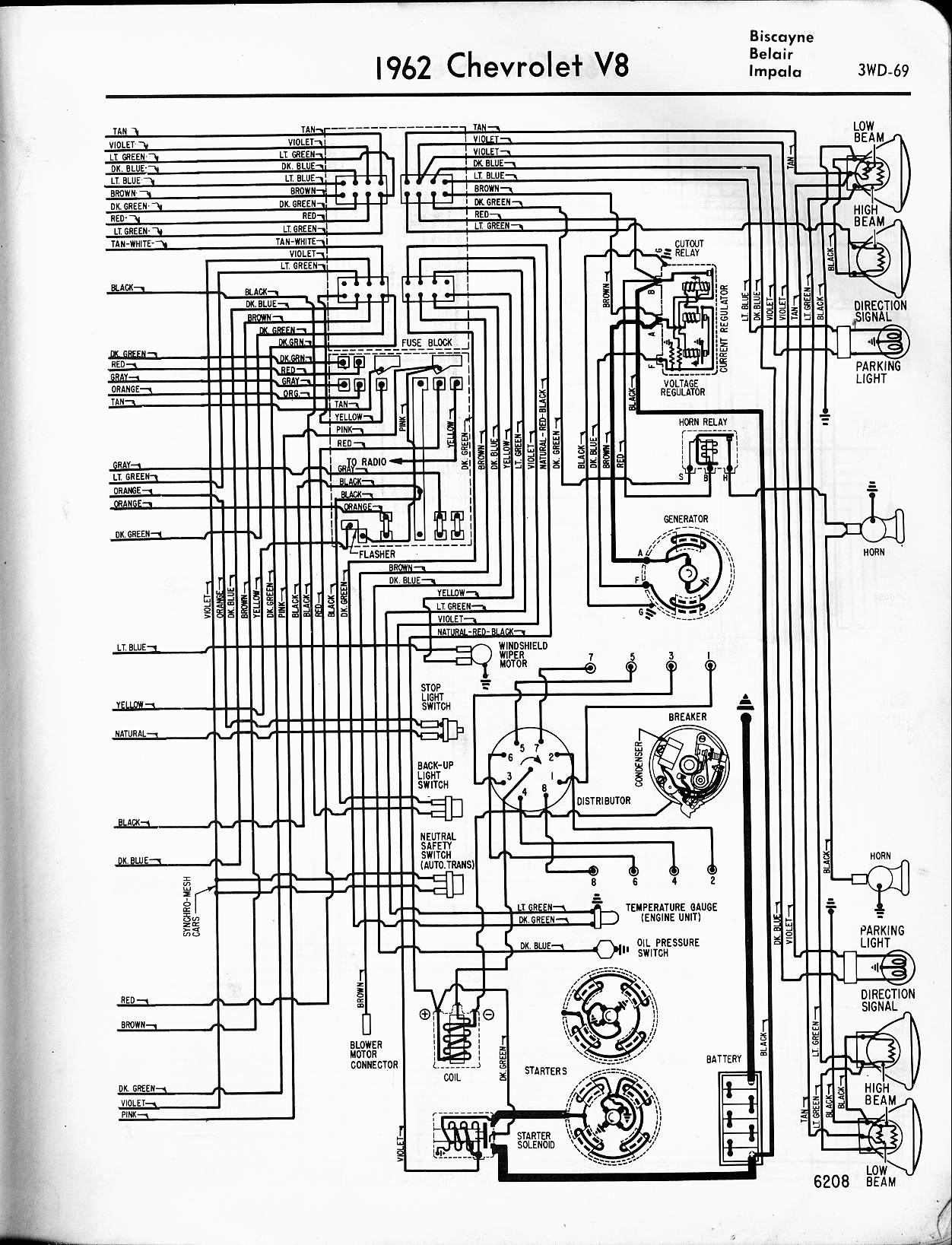 2005 chevy impala wiring diagram Download-1963 impala wiring diagram v8 wiring diagram u2022 rh championapp co 2005 Impala Ignition Wiring Diagram 1967 Chevy Impala Wiring Diagram 9-a