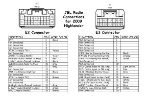 2005 Lexus Es330 Radio Wiring Diagram - Corolla Radio Wiring Diagram Further ford Alternator Wiring Diagram Rh Convertical Co 17c