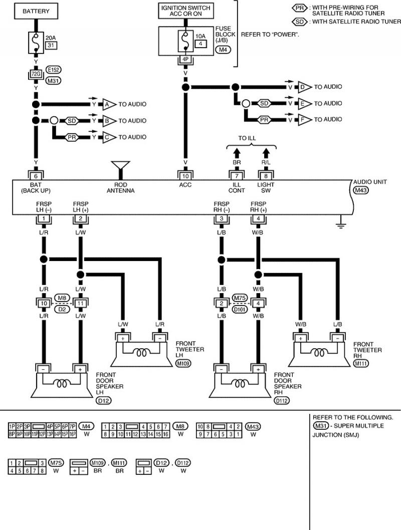 2009 nissan versa radio wiring diagram Download-Nissan Versa Stereo Wiring Diagram Gallery 19-g