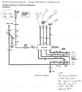 2012 ford F350 Trailer Wiring Diagram - 7 Pin Trailer Connector Plug Wiring Utility with ford F250 Diagram 6 20g