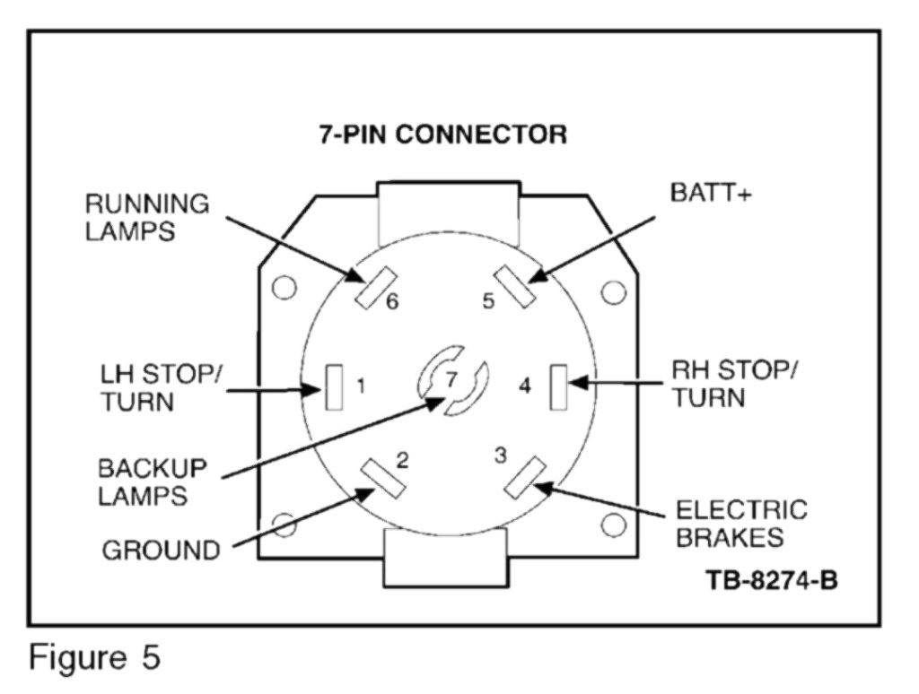 2012 ford f350 trailer wiring diagram Download-Ford F250 Trailer Wiring Diagram Gimnazijabp Me Throughout 0 Within 16-f