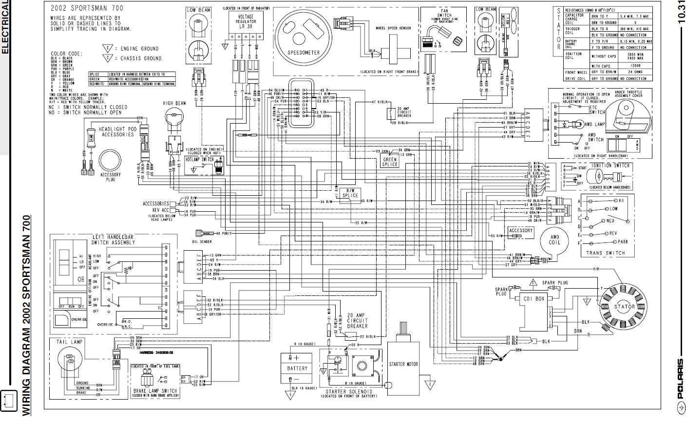 2012 polaris rzr 800 wiring diagram Download-2002 Polaris Sportsman 700 Parts Diagram Best Excellent Polaris Ranger 700 Wiring Diagram S Electrical 1-m