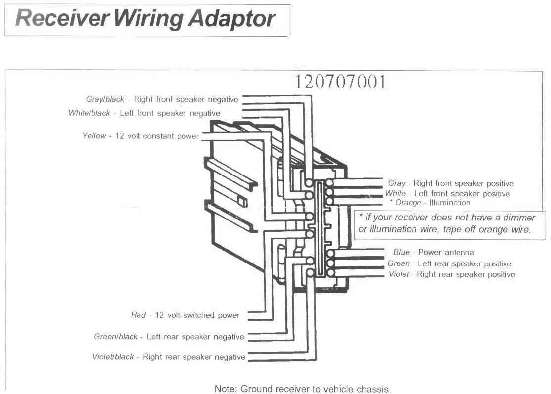 Find Out Here 2014 Mitsubishi Lancer Radio Wiring Diagram