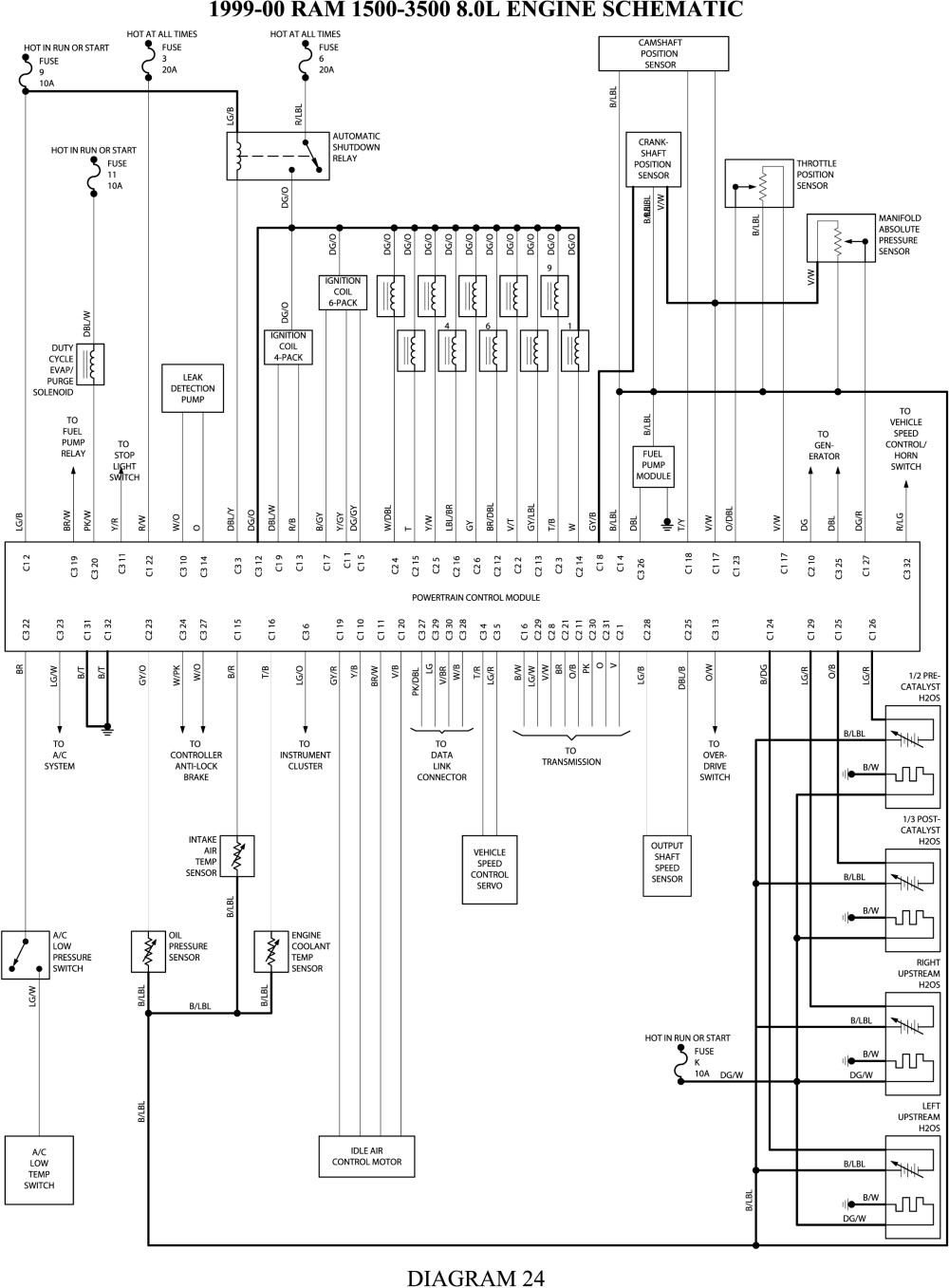 1997 Dodge Ram Van B1500 System Wiring Diagram Download Document
