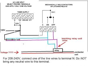 240 Volt Photocell Wiring Diagram - Electric Sensor Wiring Diagram Elegant Perfect Electric Switch Wiring Diagram Frieze Diagram Wiring 2k