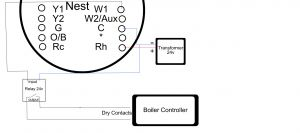 24vdc Relay Wiring Diagram - Wiring Nest with 2 Wire Dry Contact Boiler 24v Transformer and Relay 3r