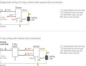 277v Ballast Wiring Diagram - Wiring Diagram Of Exhaust Fan Refrence Bathroom Ideas 277v tov Rh Wheathill Co 480 277v Wiring Diagram Advance Ballast Wiring Diagram 16l