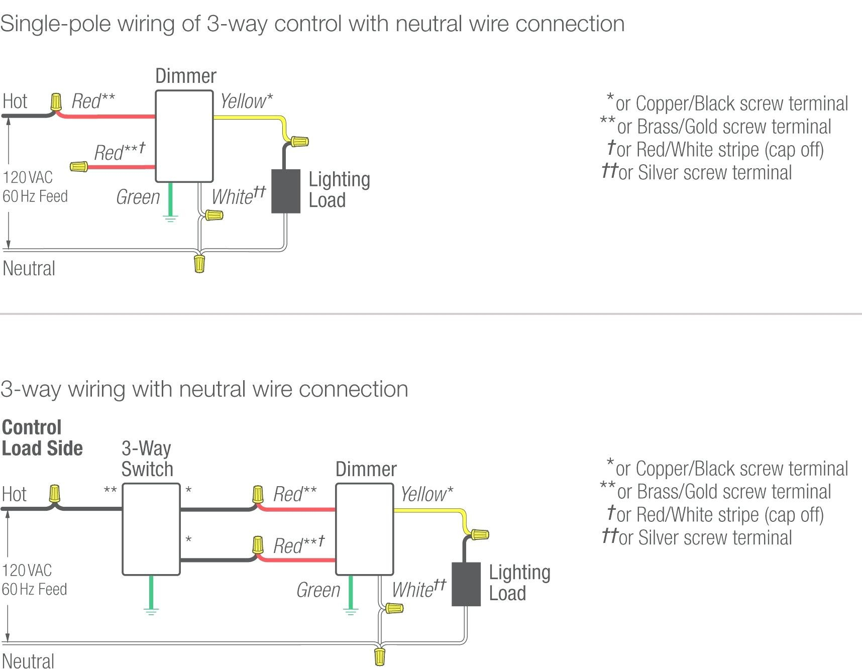 277v ballast wiring diagram Download-wiring diagram of exhaust fan refrence bathroom ideas 277v tov rh wheathill co 480 277V Wiring Diagram Advance Ballast Wiring Diagram 1-m