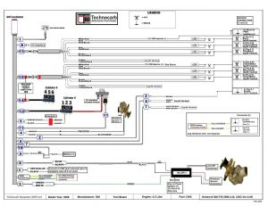3 Phase Rotary Converter Wiring Diagram - Ronk Phase Converter Wiring Diagram 2 14i