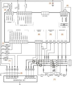 3 Pole Transfer Switch Wiring Diagram - Transfer Switch Wiring Diagrams Free Wiring Diagram Wire Rh Linxglobal Co 16i