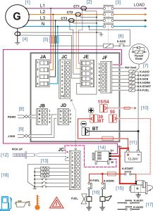 3 Pole Transfer Switch Wiring Diagram - Wiring Diagram 3 Phase Generator Inspirationa Wiring Diagram Ac 3 Phase Fresh Diesel Generator Control 5l