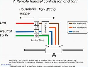 3 Position Selector Switch Wiring Diagram - 3 Position Selector Switch Wiring Diagram Best Wiring Diagram Rotary Switch Inspiration Rotary Switch Wiring 18p