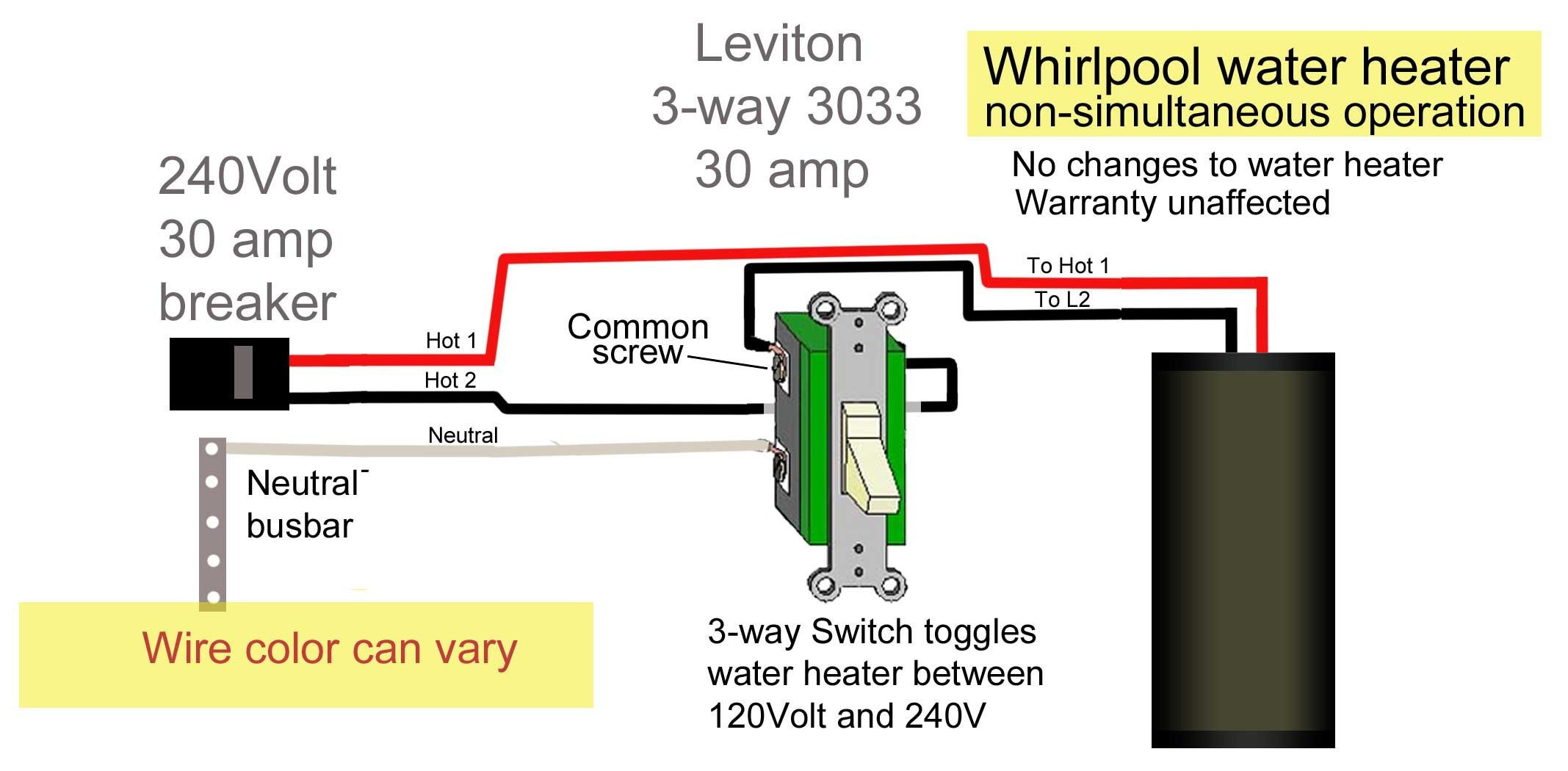3 Wiring Diagram - Schematics Online on