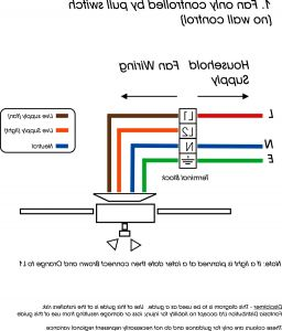 3 Way Fan Switch Wiring Diagram - Ceiling Fan Wire Diagram Best Wiring Diagram Wiring Diagram for 3 11a