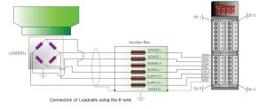 3 Wire Load Cell Wiring Diagram - Load Cell Wiring Diagram New Wonderful Load Cell Junction Box Wiring Diagram Pdf 7p