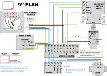 3 Zone Heating System Wiring Diagram - Wiring Diagram for 2 Zone Heating System and Hot Water Refrence Wiring Diagram for Unvented Cylinder 14d