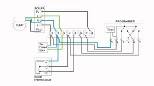 3 Zone Heating System Wiring Diagram - Wiring Diagram for S Plan Central Heating System 2017 Hive thermostat Wiring Diagram New Central Heating Electrical Wiring 5a
