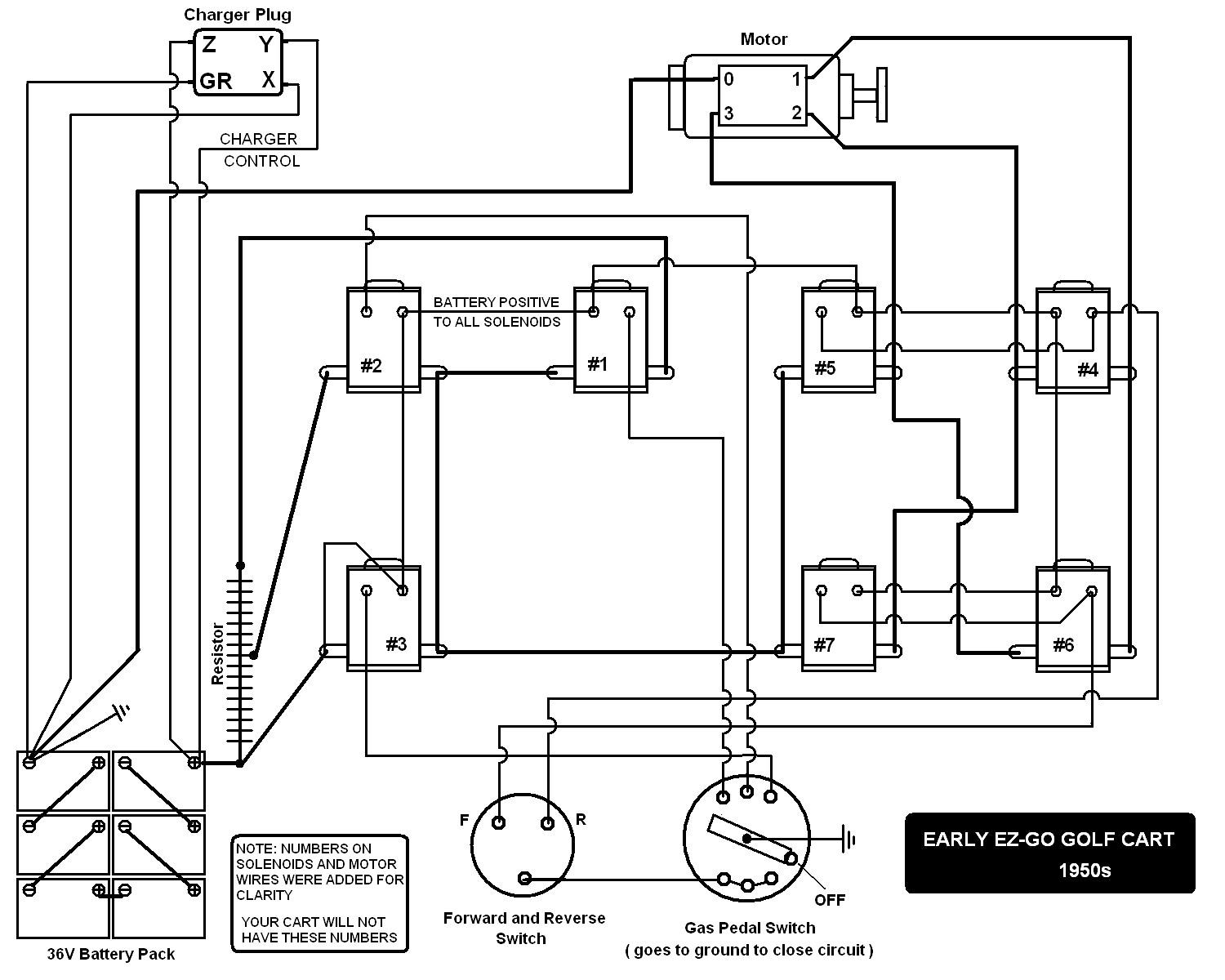 wiring diagram for a golf cart wiring diagram fascinating Easy for a Golf Cart Wiring Diagram