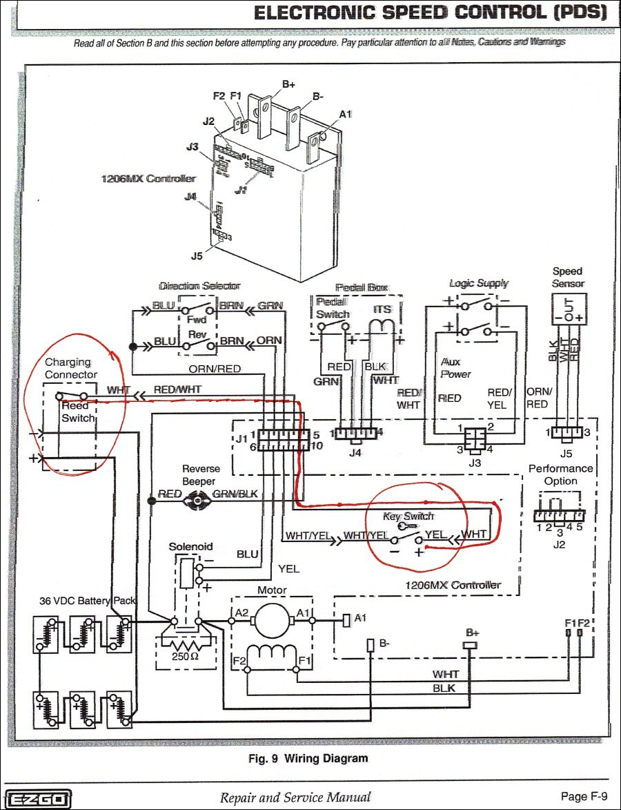 1206mx Controller Wiring Diagram Schematic Library Moreover Spa Gfi Electrical 36 Volt Ez Go Golf Cart For