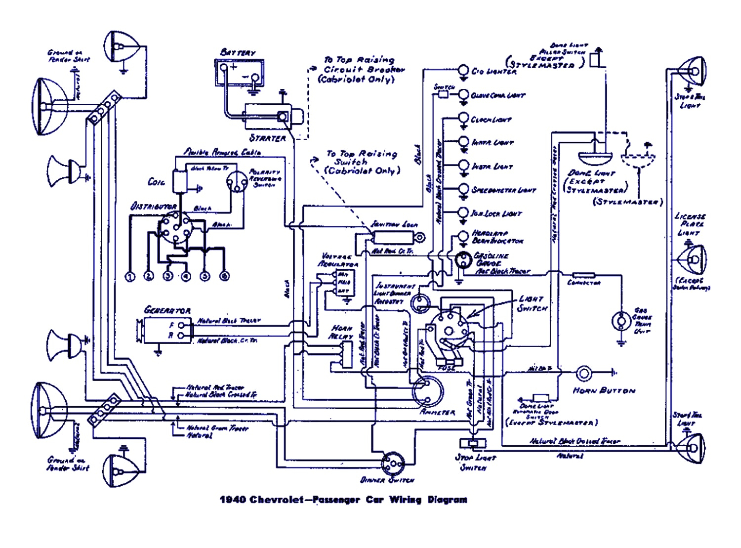 1993 Ez Go Golf Cart Wiring Diagram