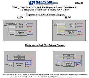 4 Lamp T5 Ballast Wiring Diagram - 4 Lamp T8 Electronic Ballast Wiring Diagram Gallery 17p