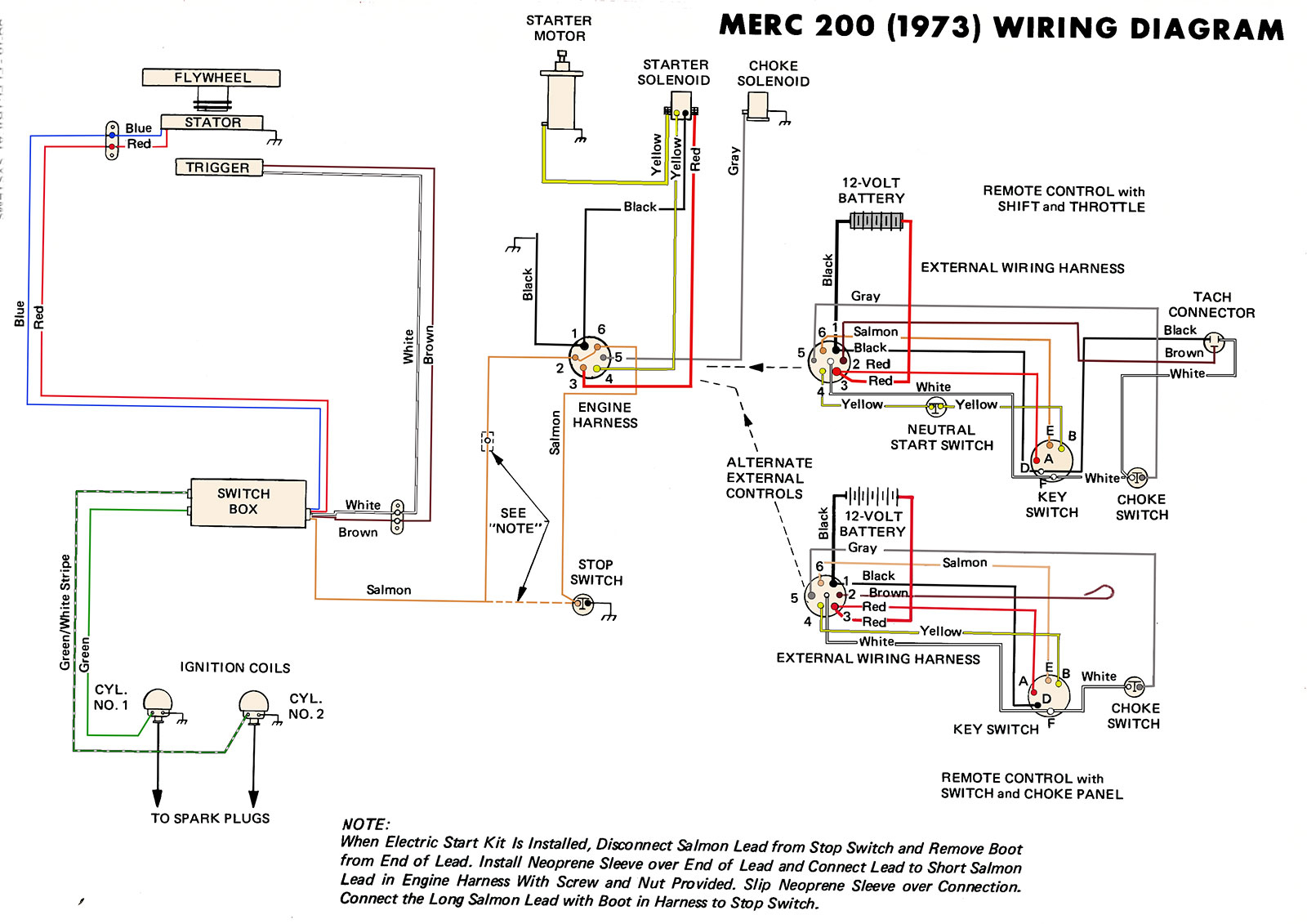 50 Hp Mercury Outboard Wiring Diagram Sample
